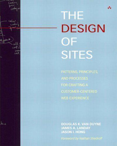 designsites